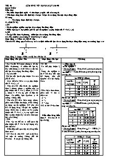 Giáo án Vật lý 11 - Tiết 46: Cảm ứng từ- Định luật am-pe