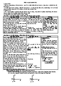 Giáo án Vật lý 11 - Tiết 51: Lực Lo-ren-xơ